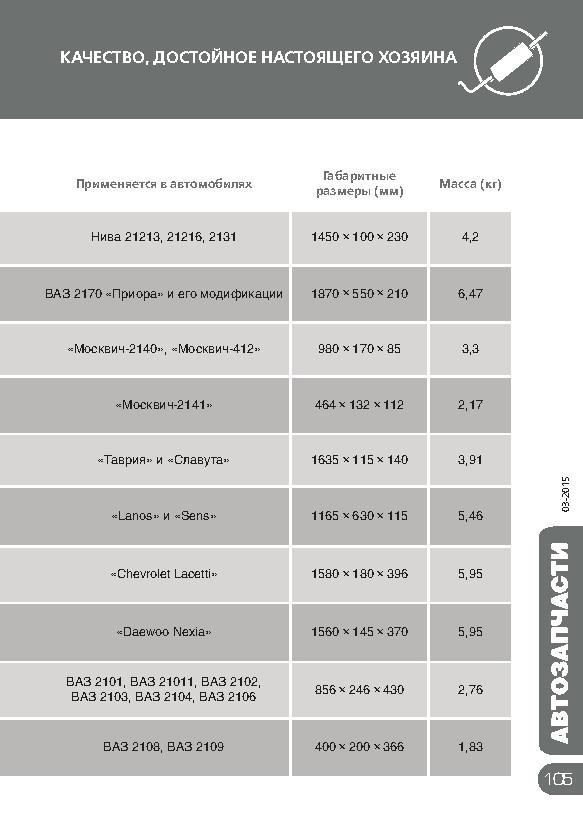 https://map-union.ru/wp-content/uploads/2017/06/MS_TNP_2015_ru-108.jpg